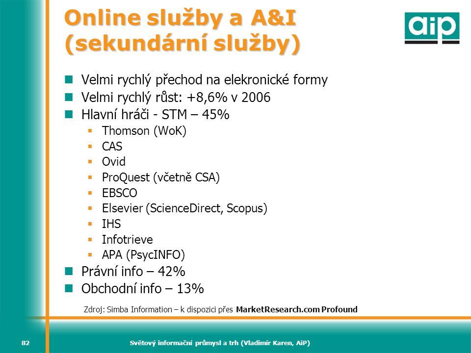 Světový informační průmysl a trh (Vladimír Karen, AiP)82 Online služby a A&I (sekundární služby)  Velmi rychlý přechod na elekronické formy  Velmi r
