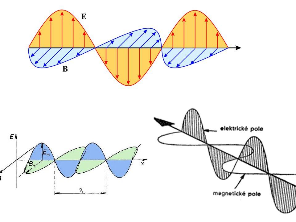 Ultrafialové záření Vlnová délkaVlnyVýskyt, použití 400 nm – 10 nm Ultrafialové záření opalování, solária, sterilizace potravin