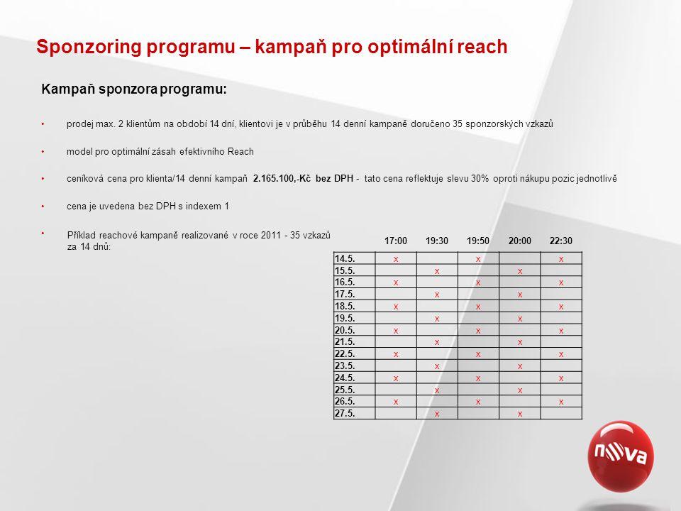 Sponzoring programu – kampaň pro optimální reach Kampaň sponzora programu: •prodej max.