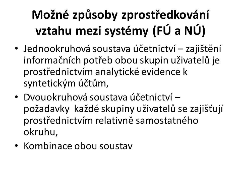 Možné způsoby zprostředkování vztahu mezi systémy (FÚ a NÚ) • Jednookruhová soustava účetnictví – zajištění informačních potřeb obou skupin uživatelů