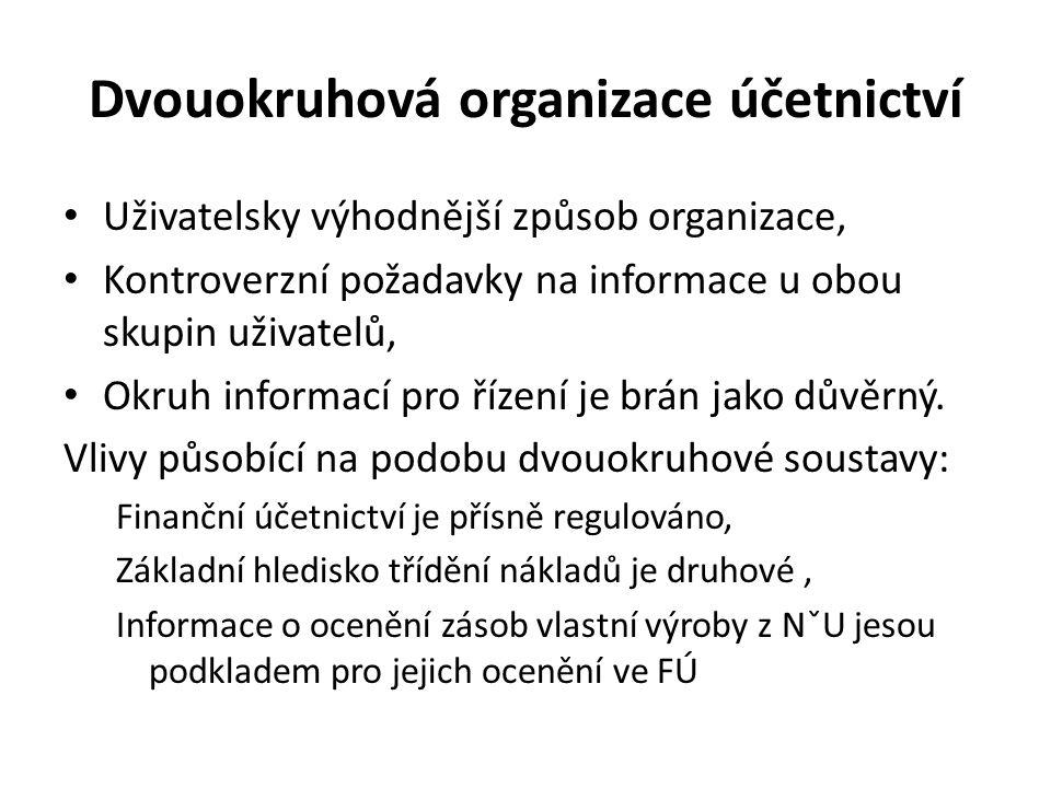 Dvouokruhová organizace účetnictví • Uživatelsky výhodnější způsob organizace, • Kontroverzní požadavky na informace u obou skupin uživatelů, • Okruh