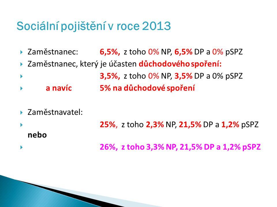  Zaměstnanec: 6,5%, z toho 0% NP, 6,5% DP a 0% pSPZ  Zaměstnanec, který je účasten důchodového spoření:  3,5%, z toho 0% NP, 3,5% DP a 0% pSPZ  a navíc 5% na důchodové spoření  Zaměstnavatel:  25%, z toho 2,3% NP, 21,5% DP a 1,2% pSPZ nebo  26%, z toho 3,3% NP, 21,5% DP a 1,2% pSPZ Sociální pojištění v roce 2013