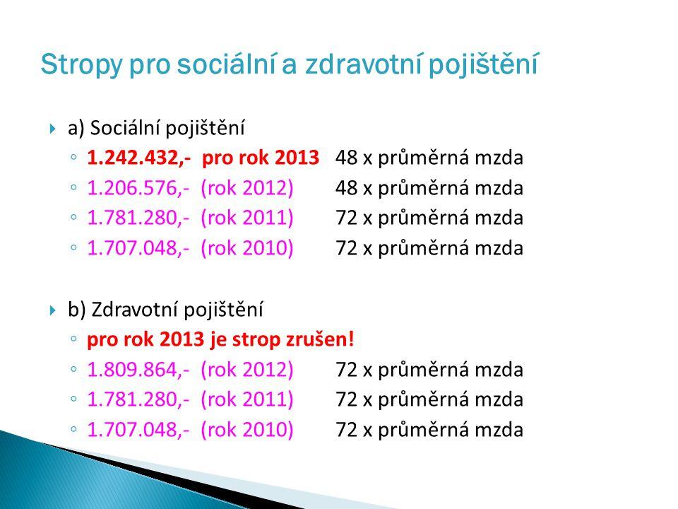  a) Sociální pojištění ◦ 1.242.432,- pro rok 2013 48 x průměrná mzda ◦ 1.206.576,- (rok 2012) 48 x průměrná mzda ◦ 1.781.280,- (rok 2011) 72 x průměrná mzda ◦ 1.707.048,- (rok 2010) 72 x průměrná mzda  b) Zdravotní pojištění ◦ pro rok 2013 je strop zrušen.