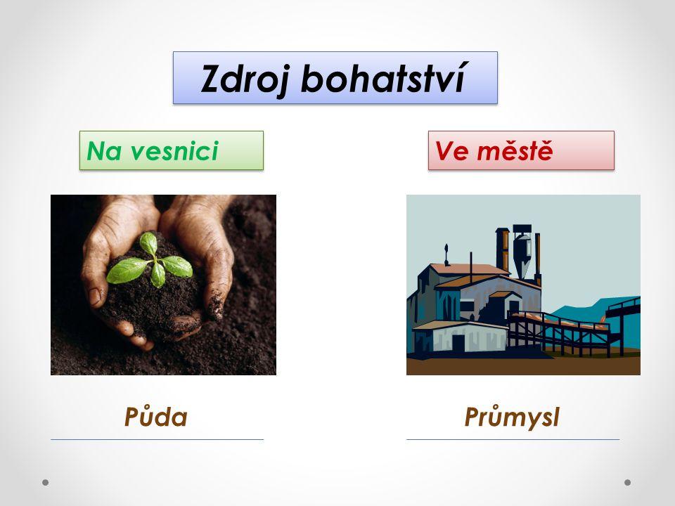 Zdroj bohatství Na vesnici Ve městě PůdaPrůmysl
