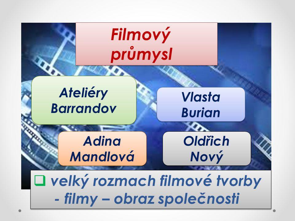 Filmový průmysl Filmový průmysl Ateliéry Barrandov  velký rozmach filmové tvorby - filmy – obraz společnosti  velký rozmach filmové tvorby - filmy –