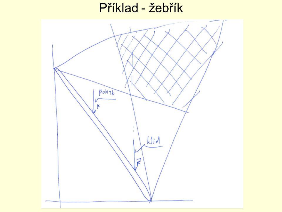 Pohyblivé uložení vázaného tělesa (i>0) a) rotační vazbab) posuvná vazbac) obecná vazba d) dvě obecné vazby (smýkání) 1) klid -valení -smýkání (zanedbáme) SR NP{F At,F AN,M A,F Bt,F BN,M B } NP{F At,F AN,  A,F Bt,F BN,  B }  =6,  =3 s=3 SR NP{F At,F AN,F Bt,F BN }  =4,  =3 s=1 soustava NNTP za klidu staticky neurčité
