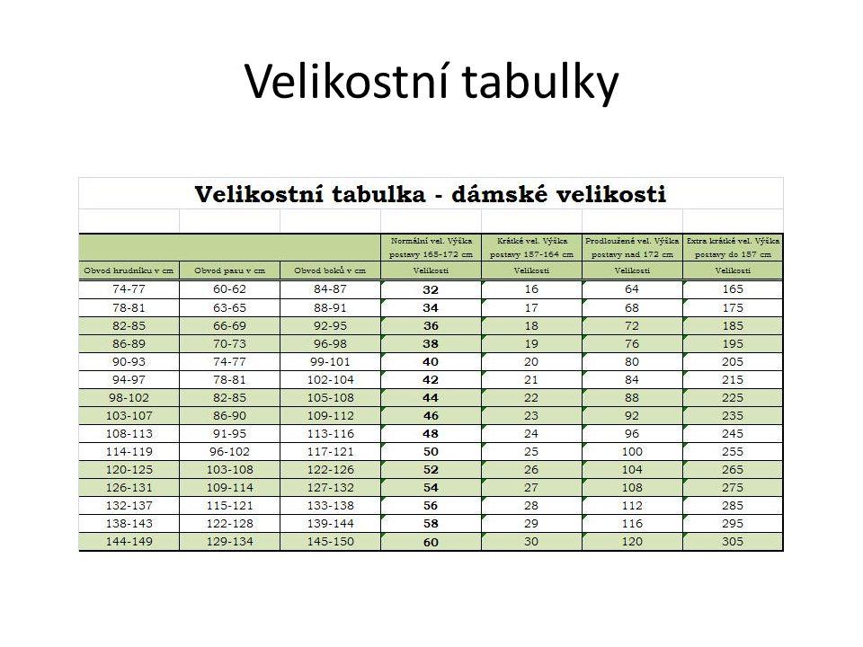 Velikostní tabulky