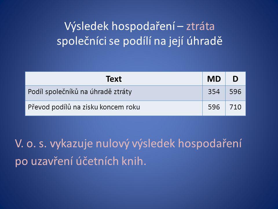 Výsledek hospodaření – ztráta společníci se podílí na její úhradě V. o. s. vykazuje nulový výsledek hospodaření po uzavření účetních knih. TextMDD Pod
