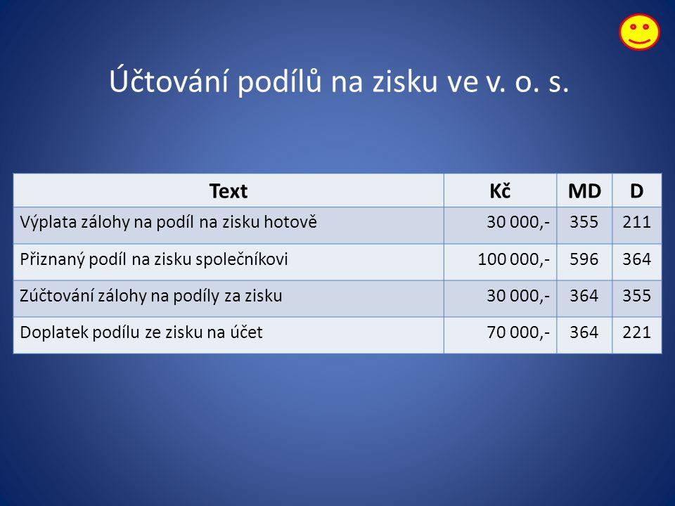 Účtování podílů na zisku ve v. o. s.