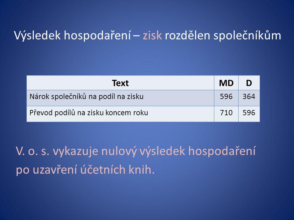 Výsledek hospodaření – zisk rozdělen společníkům V. o. s. vykazuje nulový výsledek hospodaření po uzavření účetních knih. TextMDD Nárok společníků na