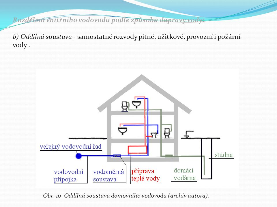 Rozdělení vnitřního vodovodu podle způsobu dopravy vody: b) Oddílná soustava - samostatné rozvody pitné, užitkové, provozní i požární vody. Obr. 10 Od