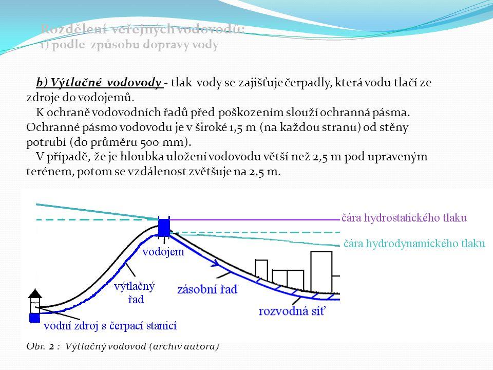 c) Jednotná soustava z veřejného vodovodu a jiného zdroje vody Zásobování jednotného vnitřního vodovodu z veřejného vodovodu a jiného vodního zdroje se provádí pomocí přerušovací nádrže.