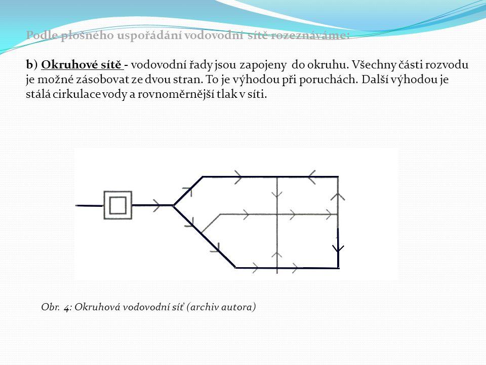 Podle plošného uspořádání vodovodní sítě rozeznáváme: c) Kombinované vodovodní sítě - hlavní vodovodní řady jsou zapojeny do okruhu, na ně jsou napojeny větve rozvodných řadů Obr.