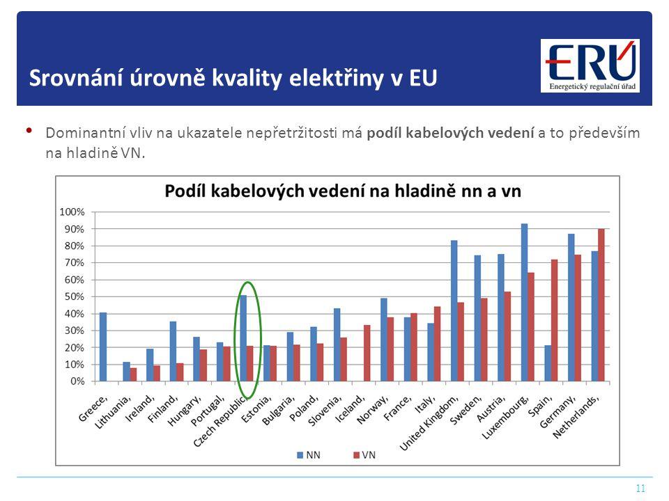 11 Srovnání úrovně kvality elektřiny v EU • Dominantní vliv na ukazatele nepřetržitosti má podíl kabelových vedení a to především na hladině VN.