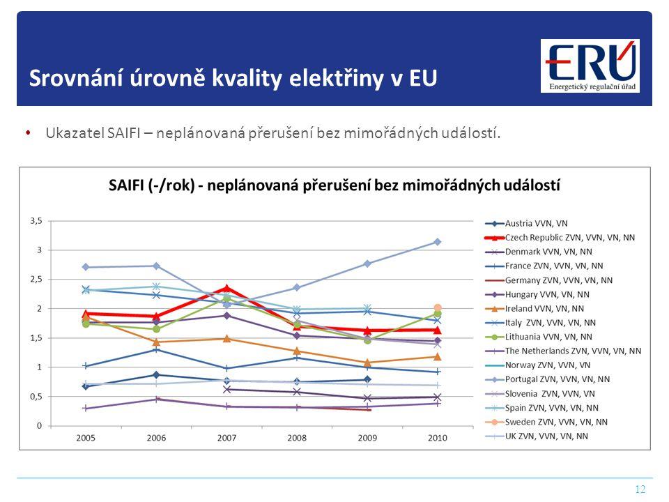 12 Srovnání úrovně kvality elektřiny v EU • Ukazatel SAIFI – neplánovaná přerušení bez mimořádných událostí.