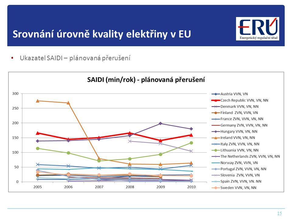 15 Srovnání úrovně kvality elektřiny v EU • Ukazatel SAIDI – plánovaná přerušení