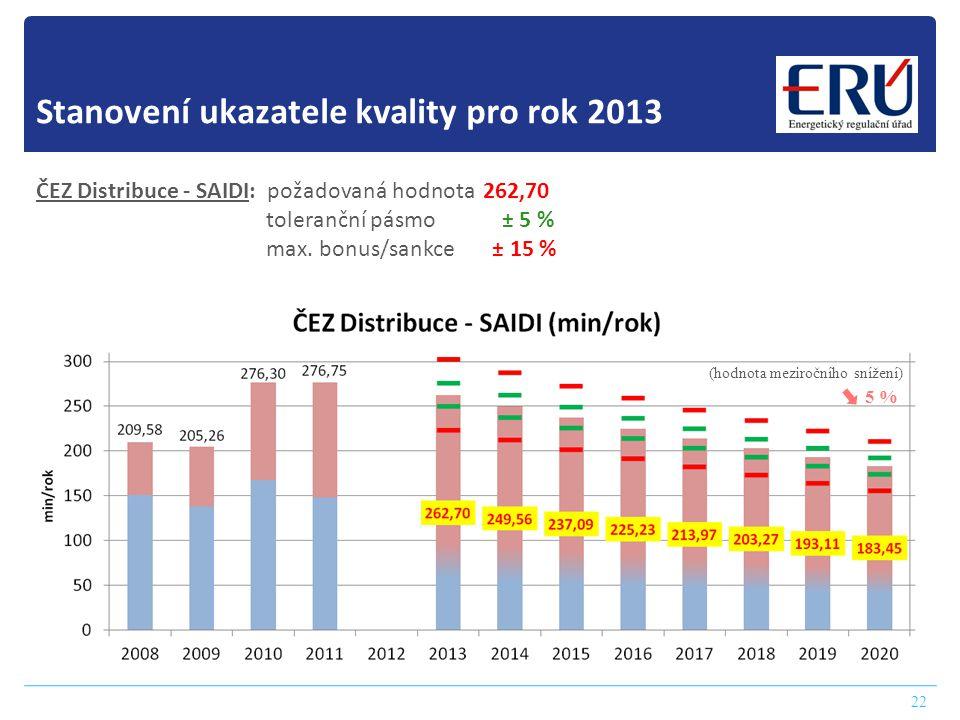 Stanovení ukazatele kvality pro rok 2013 22 ČEZ Distribuce - SAIDI: požadovaná hodnota 262,70 toleranční pásmo ± 5 % max. bonus/sankce ± 15 % 5 % (hod