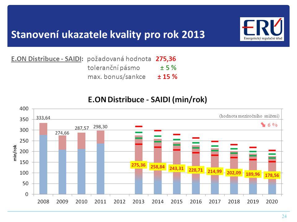 Stanovení ukazatele kvality pro rok 2013 24 E.ON Distribuce - SAIDI: požadovaná hodnota 275,36 toleranční pásmo ± 5 % max. bonus/sankce ± 15 % 6 % (ho