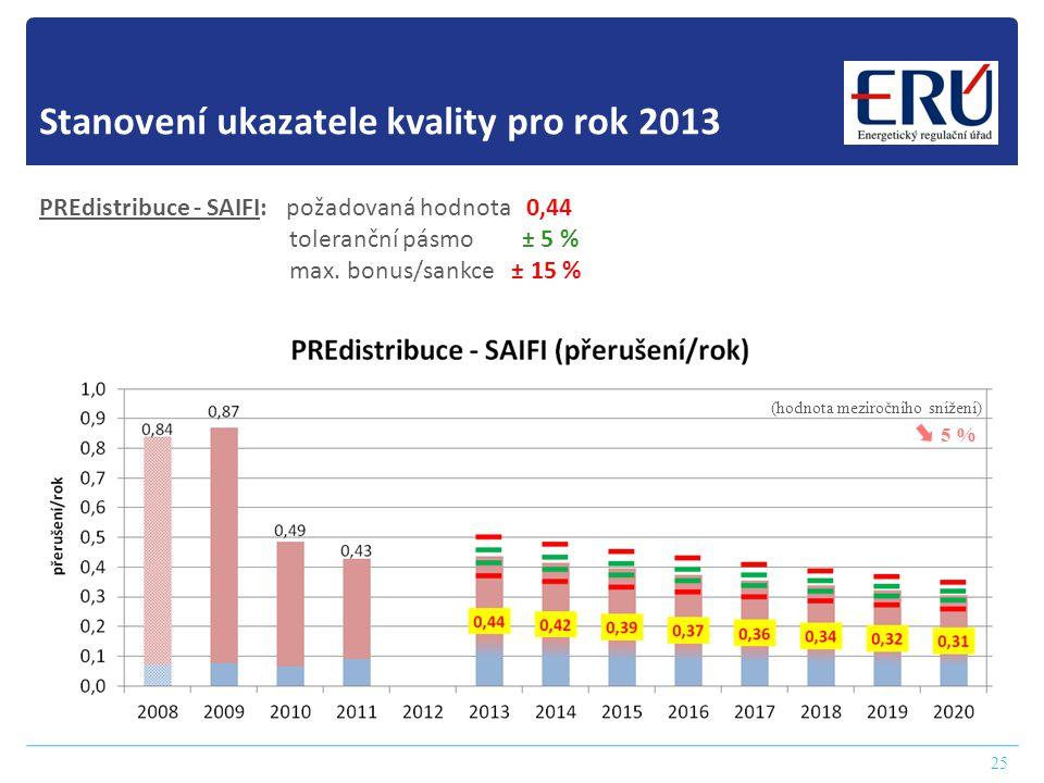 Stanovení ukazatele kvality pro rok 2013 25 PREdistribuce - SAIFI: požadovaná hodnota 0,44 toleranční pásmo ± 5 % max. bonus/sankce ± 15 % 5 % (hodnot