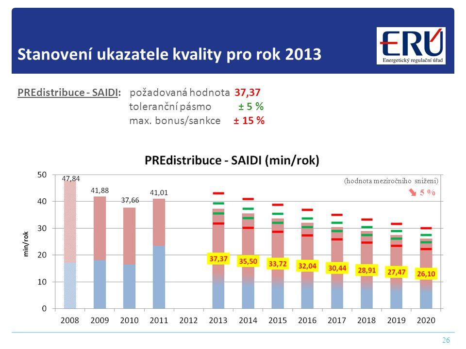 Stanovení ukazatele kvality pro rok 2013 26 PREdistribuce - SAIDI: požadovaná hodnota 37,37 toleranční pásmo ± 5 % max. bonus/sankce ± 15 % 5 % (hodno
