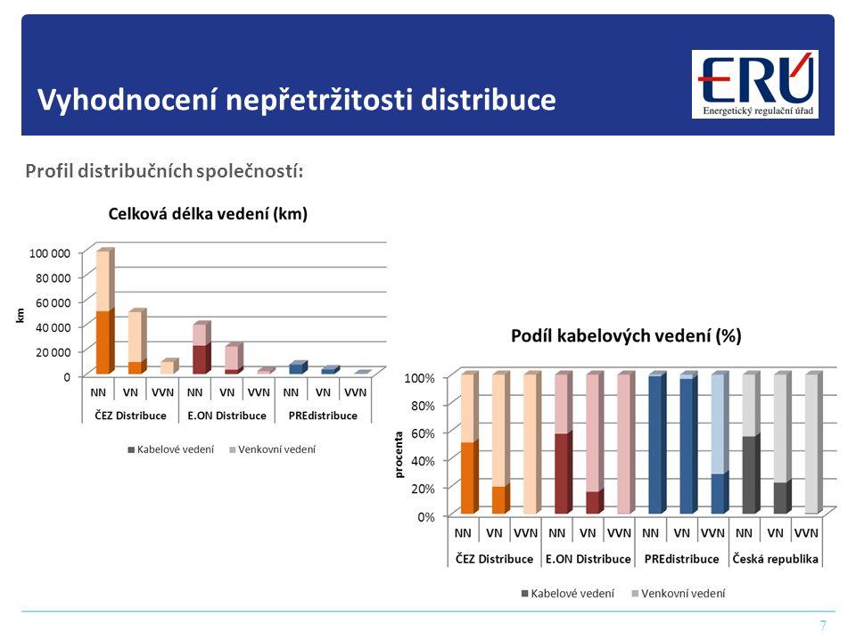 Vyhodnocení nepřetržitosti distribuce 7 Profil distribučních společností:
