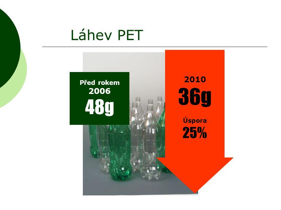 Před rokem 2006 48g 2010 36g Úspora 25% Láhev PET