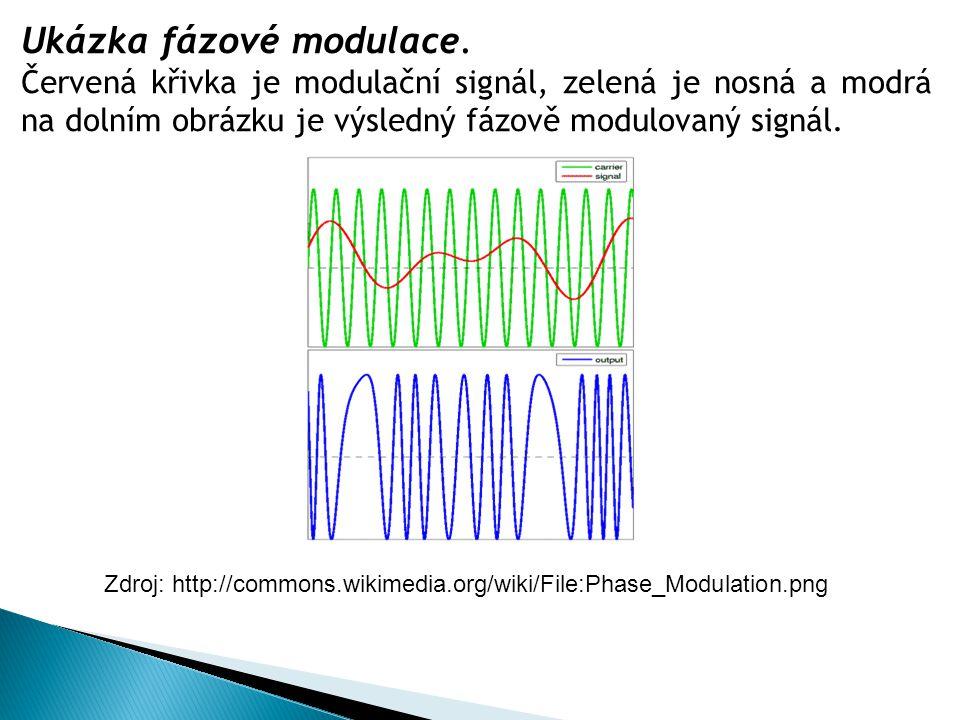Ukázka fázové modulace. Červená křivka je modulační signál, zelená je nosná a modrá na dolním obrázku je výsledný fázově modulovaný signál. Zdroj: htt