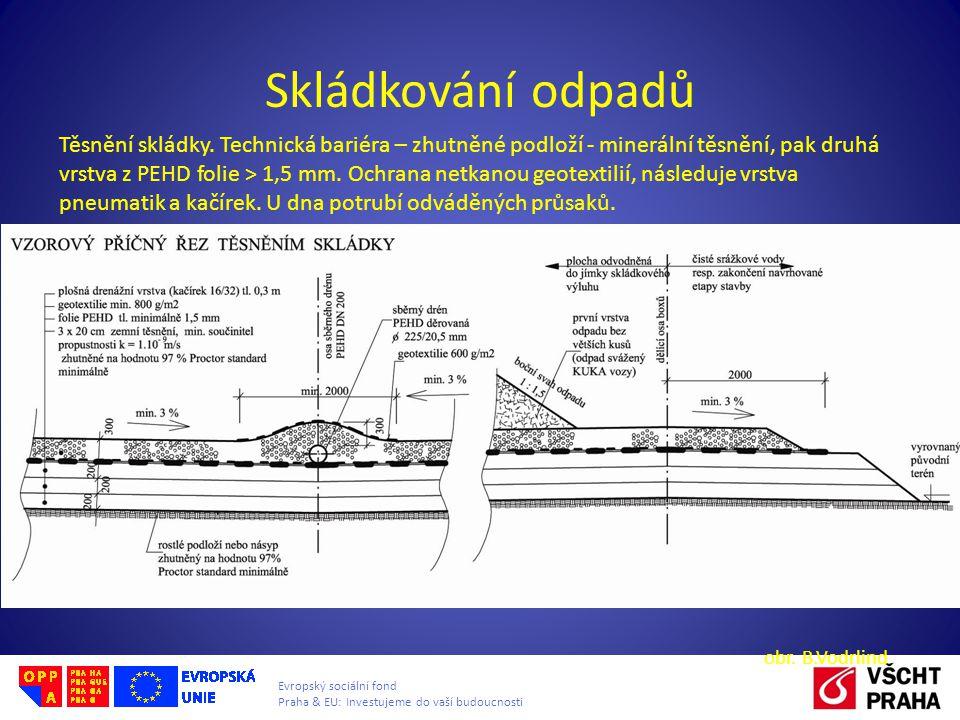 Evropský sociální fond Praha & EU: Investujeme do vaší budoucnosti Skládkování odpadů Těsnění skládky. Technická bariéra – zhutněné podloží - mineráln