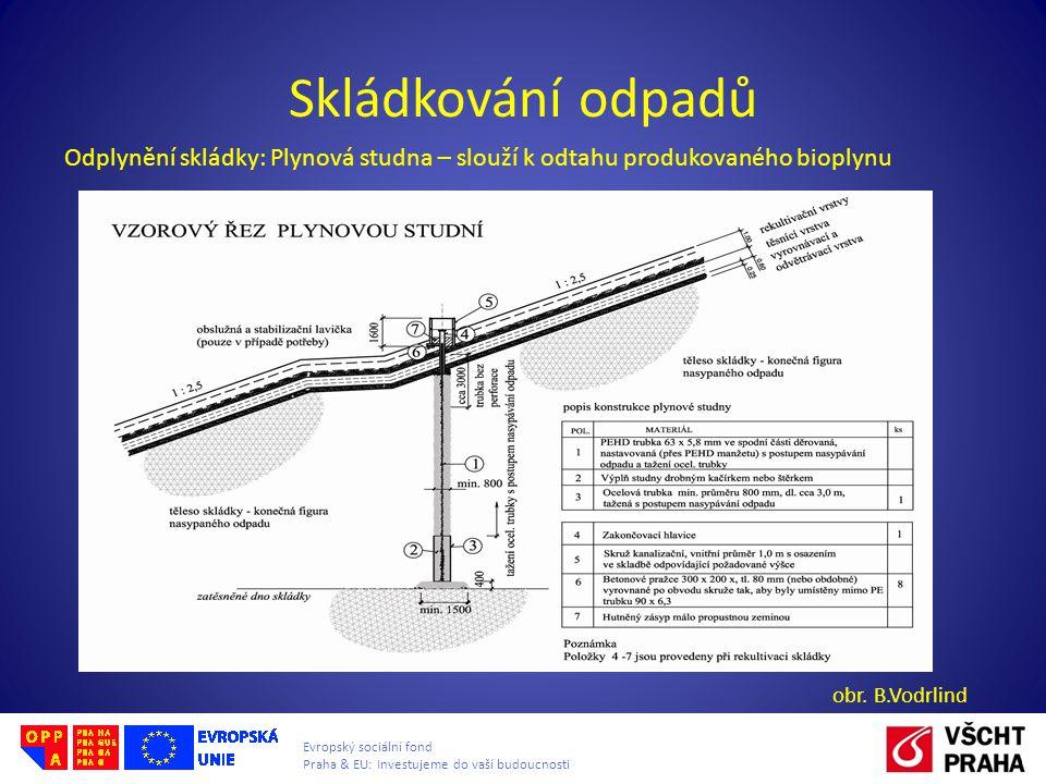 Evropský sociální fond Praha & EU: Investujeme do vaší budoucnosti Skládkování odpadů Odplynění skládky: Plynová studna – slouží k odtahu produkovanéh