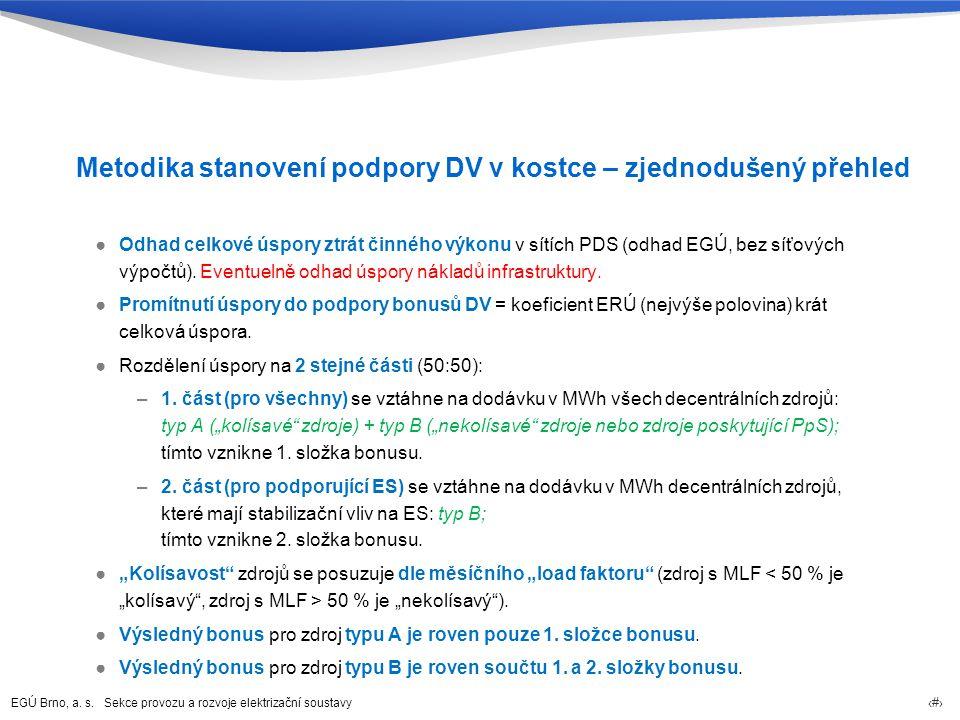 EGÚ Brno, a.s.