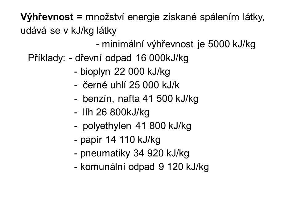 Výhřevnost = množství energie získané spálením látky, udává se v kJ/kg látky - minimální výhřevnost je 5000 kJ/kg Příklady: - dřevní odpad 16 000kJ/kg