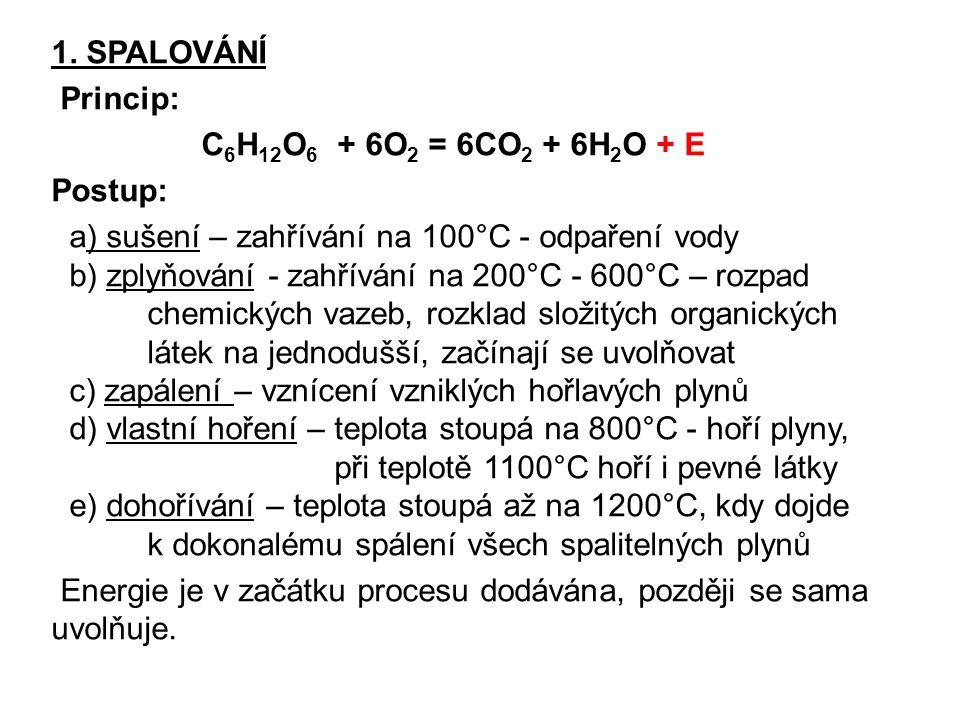 1. SPALOVÁNÍ Princip: C 6 H 12 O 6 + 6O 2 = 6CO 2 + 6H 2 O + E Postup: a) sušení – zahřívání na 100°C - odpaření vody b) zplyňování - zahřívání na 20