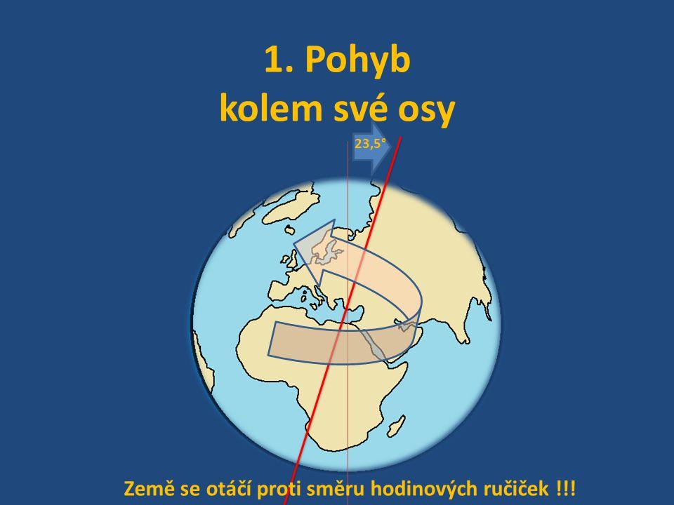 1. Pohyb kolem své osy 23,5° Země se otáčí proti směru hodinových ručiček !!!