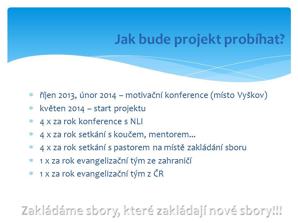 Jak bude projekt probíhat?  říjen 2013, únor 2014 – motivační konference (místo Vyškov)  květen 2014 – start projektu  4 x za rok konference s NLI