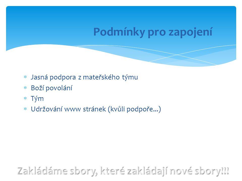 Podmínky pro zapojení  Jasná podpora z mateřského týmu  Boží povolání  Tým  Udržování www stránek (kvůli podpoře...)