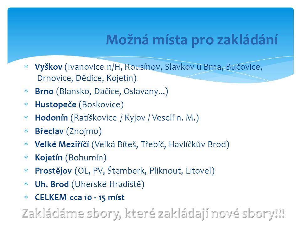 Možná místa pro zakládání  Vyškov (Ivanovice n/H, Rousínov, Slavkov u Brna, Bučovice, Drnovice, Dědice, Kojetín)  Brno (Blansko, Dačice, Oslavany...