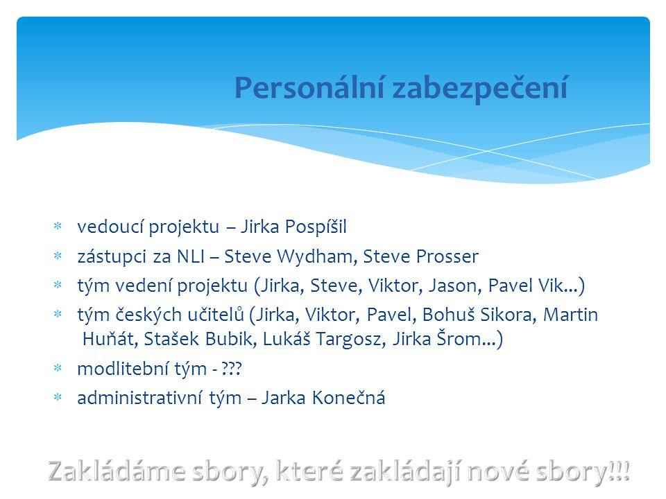 Personální zabezpečení  vedoucí projektu – Jirka Pospíšil  zástupci za NLI – Steve Wydham, Steve Prosser  tým vedení projektu (Jirka, Steve, Viktor