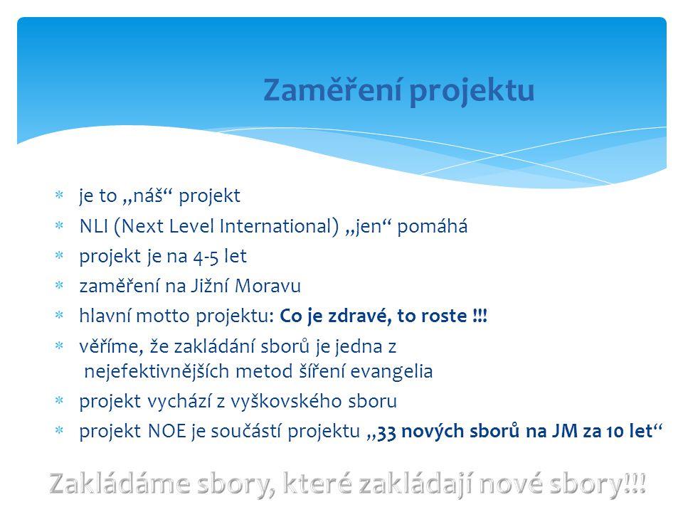 """Zaměření projektu  je to """"náš"""" projekt  NLI (Next Level International) """"jen"""" pomáhá  projekt je na 4-5 let  zaměření na Jižní Moravu  hlavní mott"""