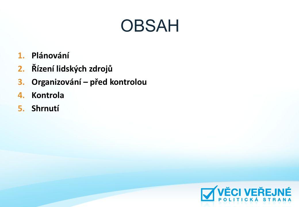 OBSAH 1.Plánování 2.Řízení lidských zdrojů 3.Organizování – před kontrolou 4.Kontrola 5.Shrnutí