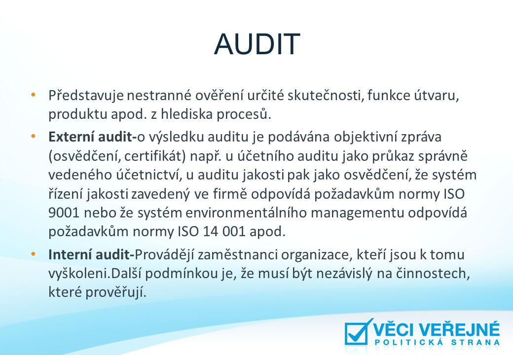AUDIT • Představuje nestranné ověření určité skutečnosti, funkce útvaru, produktu apod. z hlediska procesů. • Externí audit-o výsledku auditu je podáv