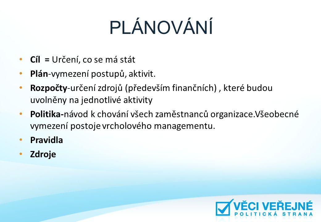 PLÁNOVÁNÍ • Cíl = Určení, co se má stát • Plán-vymezení postupů, aktivit. • Rozpočty-určení zdrojů (především finančních), které budou uvolněny na jed
