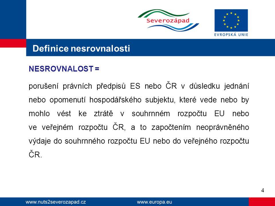 Definice nesrovnalosti NESROVNALOST = porušení právních předpisů ES nebo ČR v důsledku jednání nebo opomenutí hospodářského subjektu, které vede nebo
