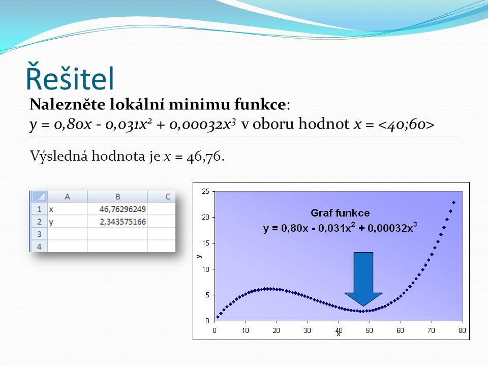 Řešitel Nalezněte lokální minimu funkce: y = 0,80x - 0,031x 2 + 0,00032x 3 v oboru hodnot x = Výsledná hodnota je x = 46,76.