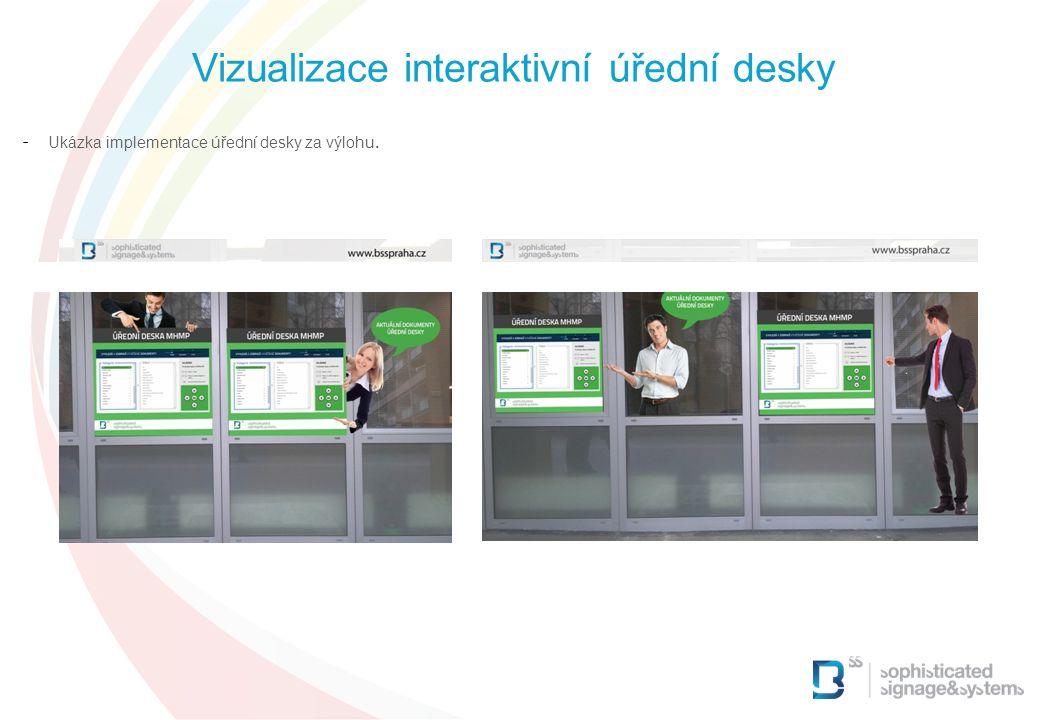 - Ukázka implementace úřední desky za výlohu. Vizualizace interaktivní úřední desky