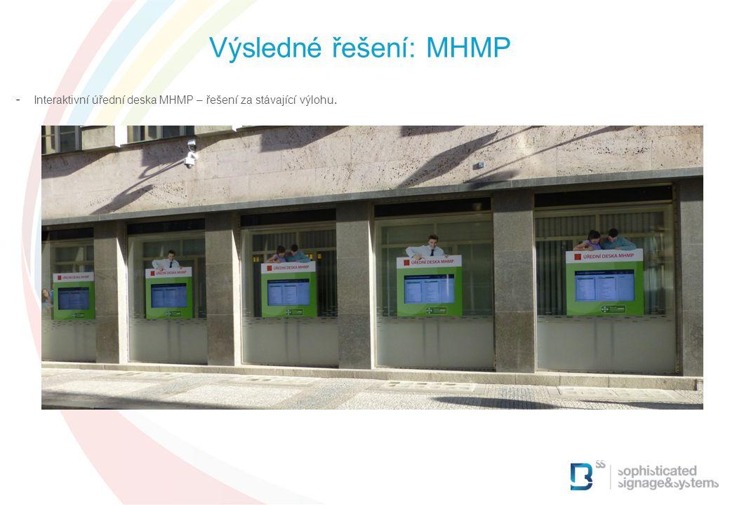 - Interaktivní úřední deska MHMP – řešení za stávající výlohu. Výsledné řešení: MHMP