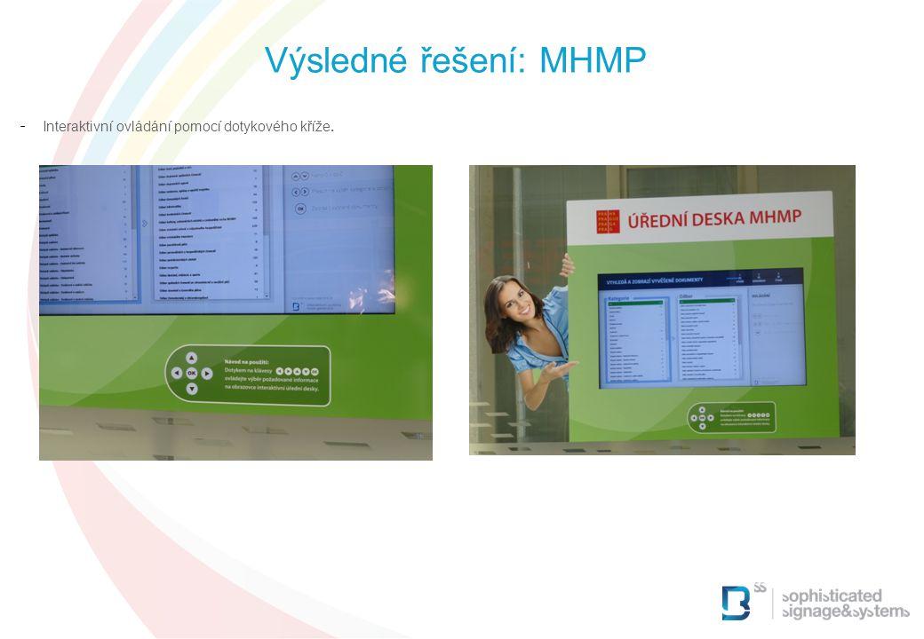 - Ukázka implementace úřední desky za výlohu. Výsledné řešení: MÚ Kralupy nad Vltavou