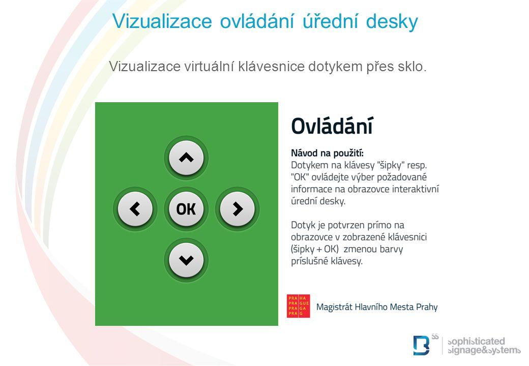 Vizualizace virtuální klávesnice dotykem přes sklo. Vizualizace ovládání úřední desky