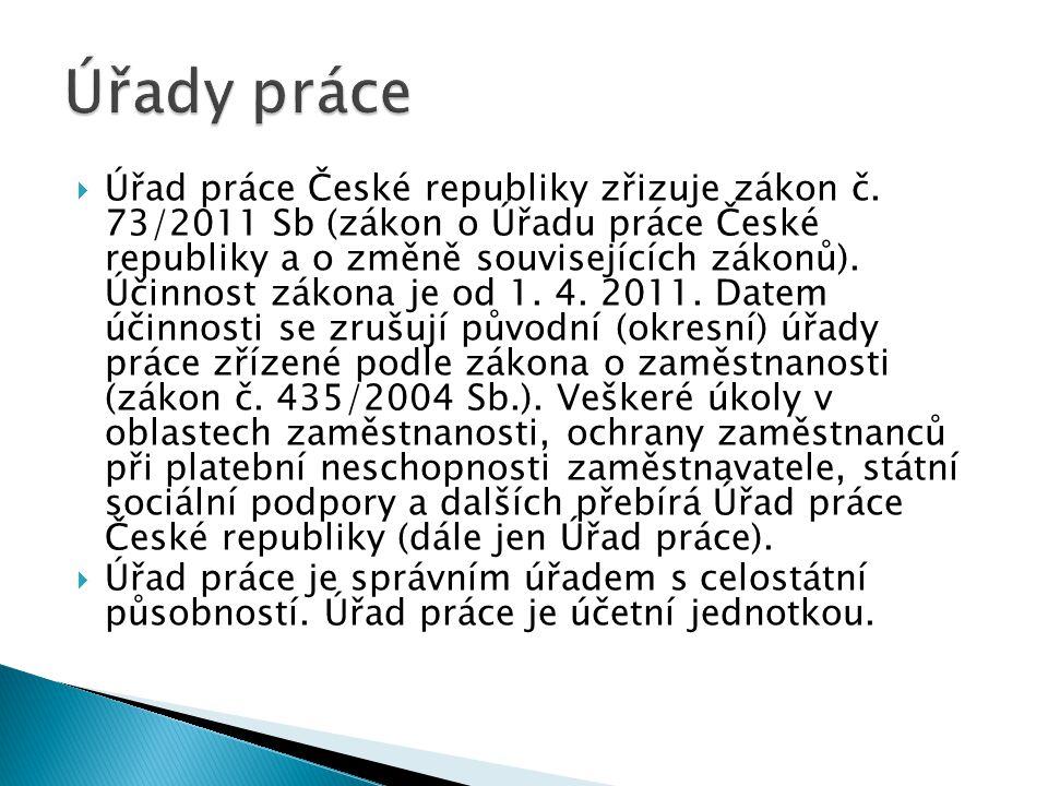  Úřad práce České republiky zřizuje zákon č. 73/2011 Sb (zákon o Úřadu práce České republiky a o změně souvisejících zákonů). Účinnost zákona je od 1
