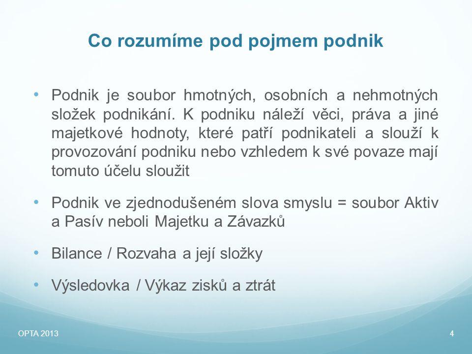 BILANCE / ROZVAHA AKTIVA 1AKTIVA 2 OPTA 20135
