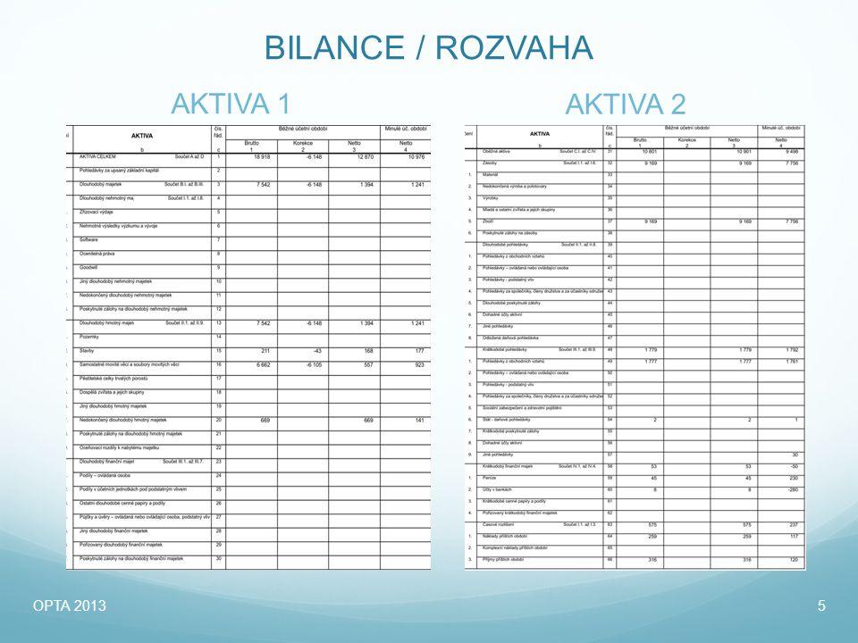 BILANCE / ROZVAHA PASÍVA1PASÍVA 2 OPTA 20136